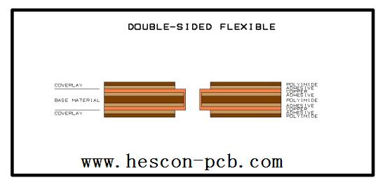 Manufacture-Hescon electronics co ,Limited-